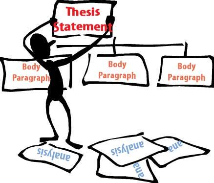 Research papers for students